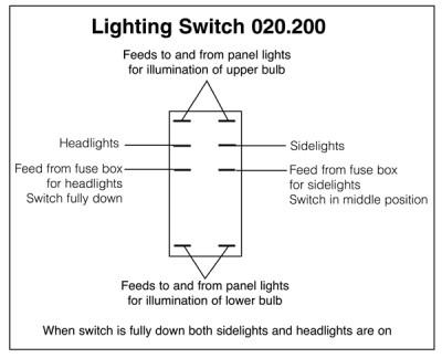 Lighting Rocker Switch Off-on-on
