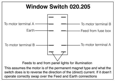 Window Push Rocker Switch Push on-off-push on