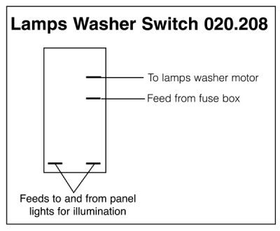 Lamps Washer Rocker Switch Push on