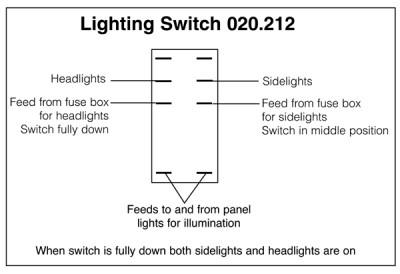Lighting Off-on-on