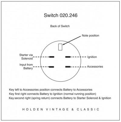 Ignition / Starter Switch