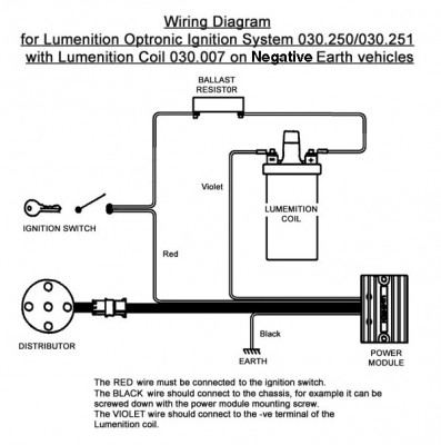 Lumenition Optronic Ignition System