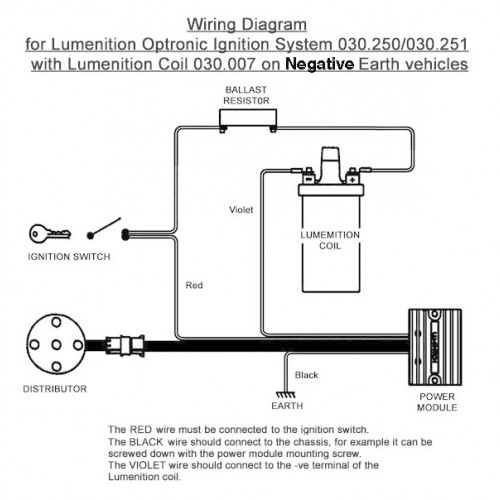 rover sd1 ignition wiring diagram catalogue of schemas Ignition Switch Wiring Diagram Color