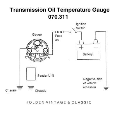 Transmission Oil Temperature