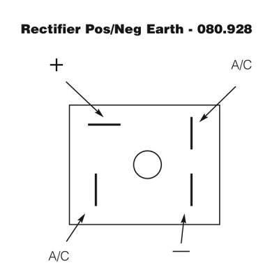 Rectifier Pos/Neg Earth