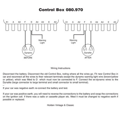 Dummy 9 Post Wiring Box for Dynalite
