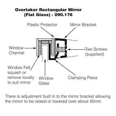 Overtaker Mirror - Glass Channel - Rectangular - Flat Glass