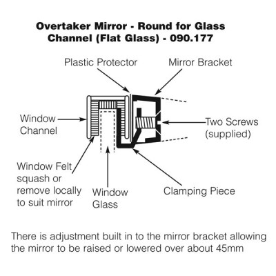 Overtaker Mirror - Glass Channel - Round - Flat Glass