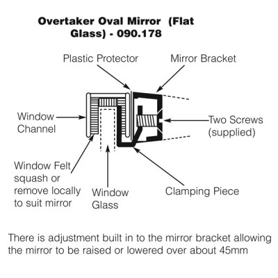 Overtaker Mirror - Glass Channel - Oval - Flat Glass