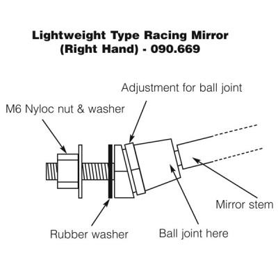 Lightweight Racing Type Mirror - Right Hand