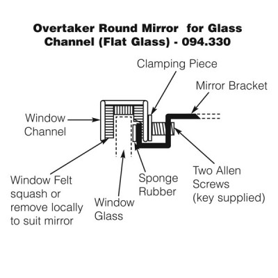 Overtaker Mirror - Glass Channel Mounted - Round - Convex
