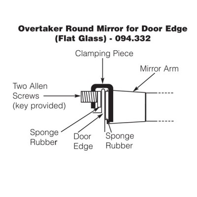 Overtaker Mirror - Door Edge - Round 75mm - Flat Glass