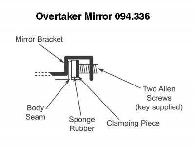 Overtaker Mirror - Seam Mounting - Flat Glass