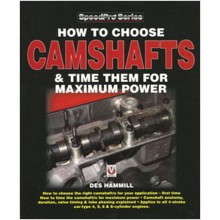 How to choose Camshafts