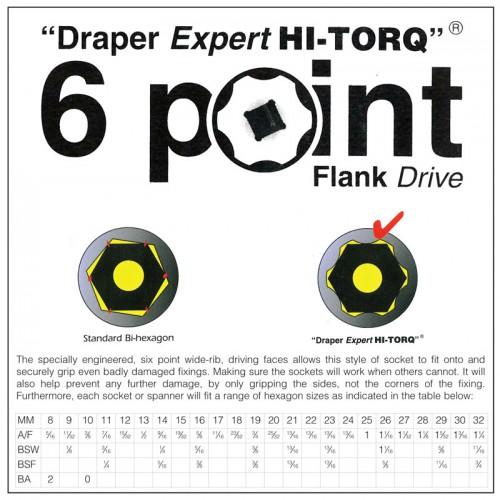 Draper Expert 31 Piece 1/2'' Sq. Dr. Universal Socket Set image #2