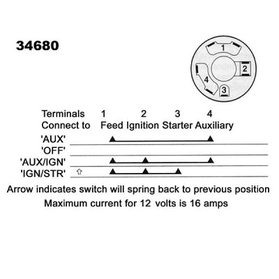 Combined Ignition, Starter & Auxiliary Switch