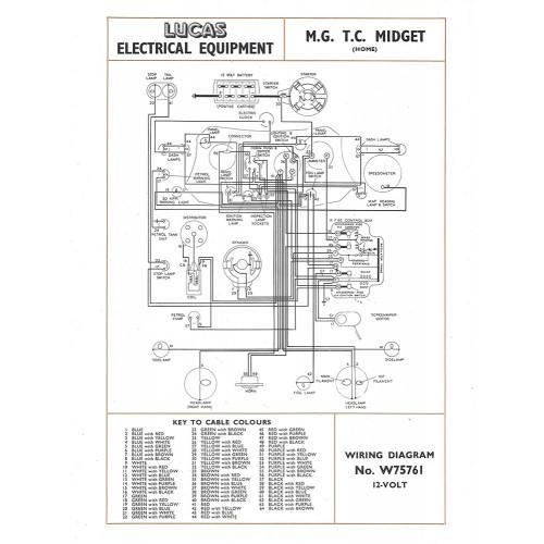 MG TC Lucas Spares Parts List image #1